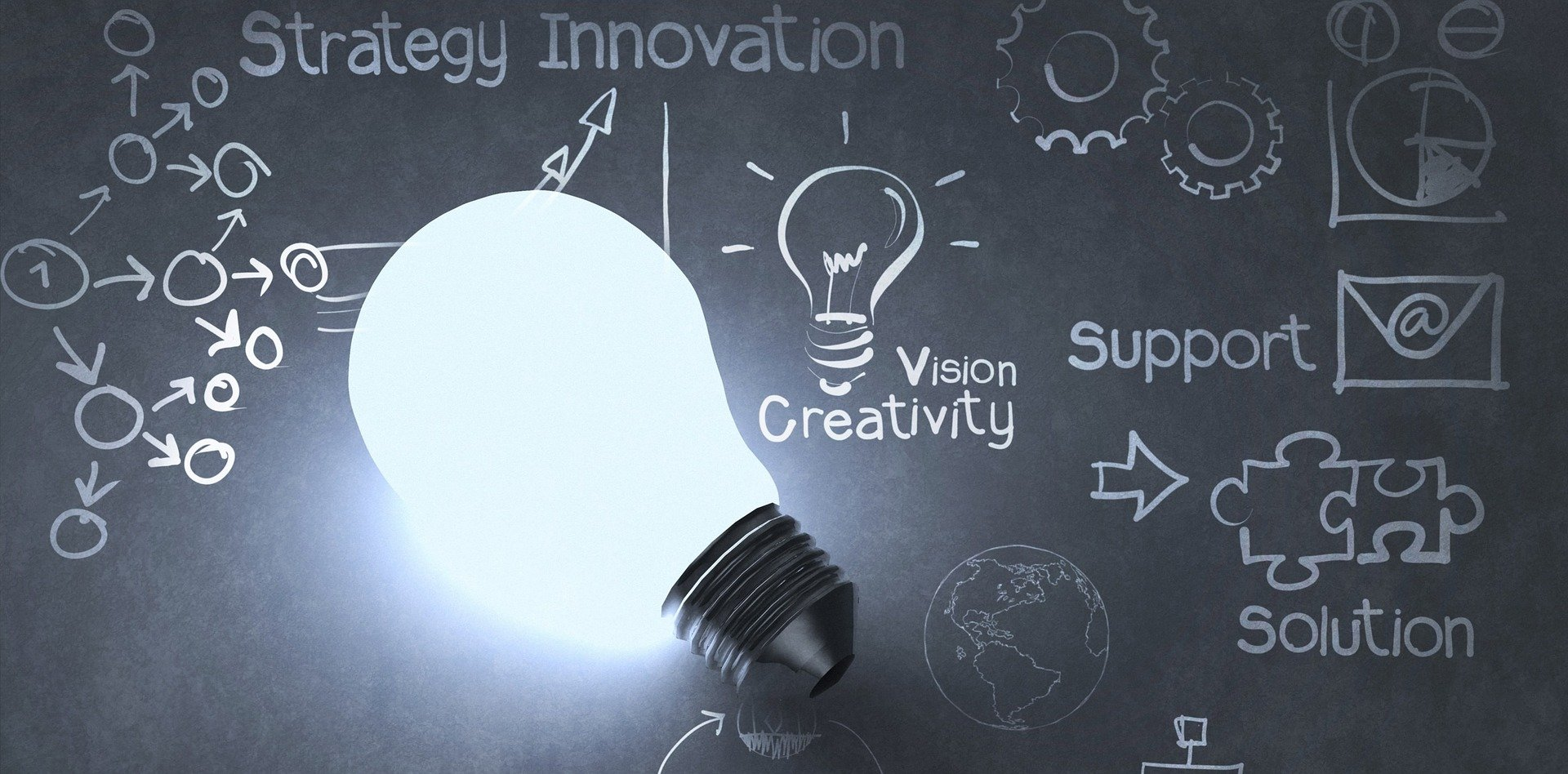 Header image of a lit lightbulb resting on a chalkboard with words about innovation and creativity written sporadically